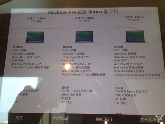 Late-15-inch-RMBP-refresh-jul2014-china-pic