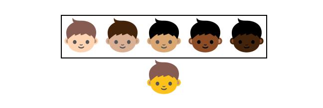 Unicode-Consortium-Ethnic-Diversity